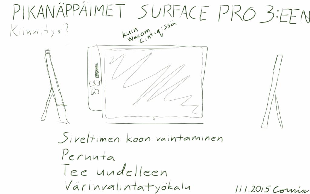 """Suunnitelmakuva Pikanäppäimet Surface Pro 3:een, jossa ruudun vasemmalle puolelle hahmoteltu lisänäppäimiä. Kuvassa on tekstejä: Siveltimen koon vaihtaminen, Peruuta, Tee uudelleen, Värinvalintatyökalu. """"Kiinnitys"""", """"kuin Wacom Cintiq:ssä"""""""