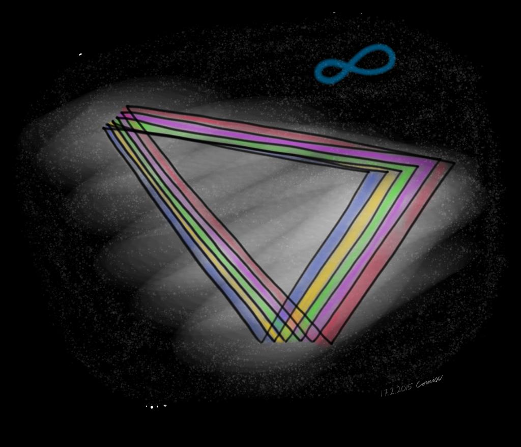 Sateenkaarimainen kolmiokuvio avaruudessa. Oikeassa ylänurkassa sininen äärettömyyden symboli