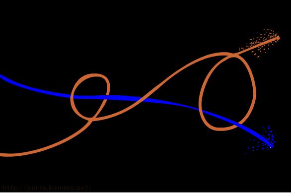 Oranssi kiekura, jonka läpi menee sininen aaltomaisempi kiekura.